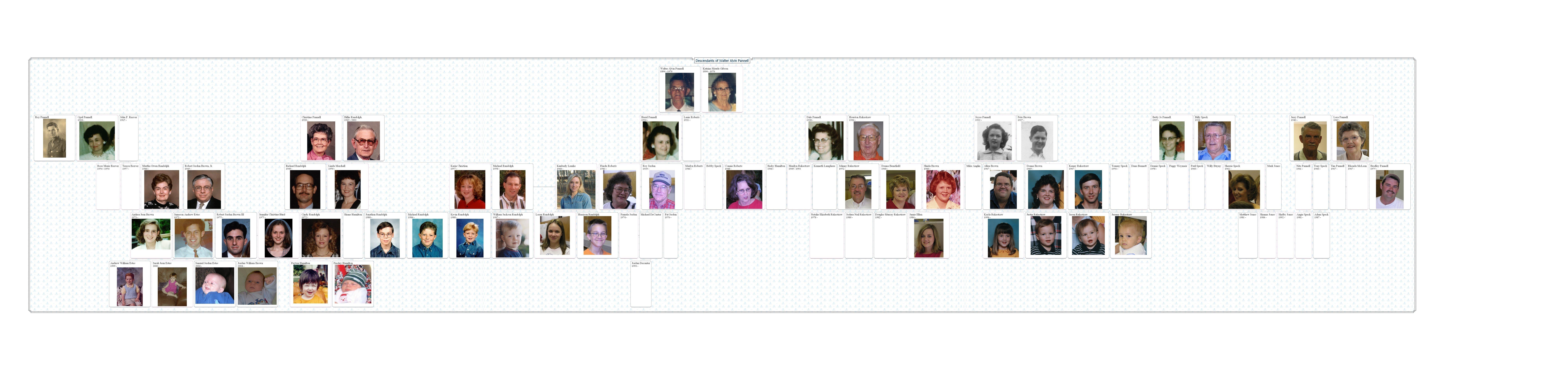 Palmer descendant tree pannell family pannell descendant tree file